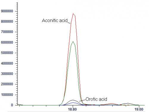 Biochemical genetics in the expanded newborn screening era   The